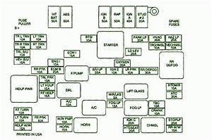 94 Chevy S10 Fuse Box Diagram