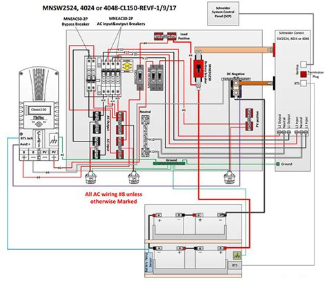 pre wired sw4048 inverter w cl150 controller