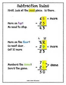 two digit subtraction without regrouping worksheets 3 g 2 third grade math