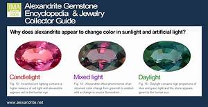 Different colors of alexandrite | Alexandrite guide forums