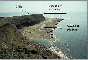 Coasts Of Erosion And Coast Of Deposition
