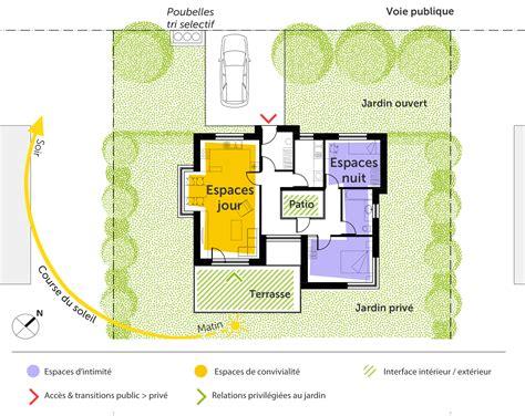 chambre baignoire plan maison à toit plat avec patio ooreka