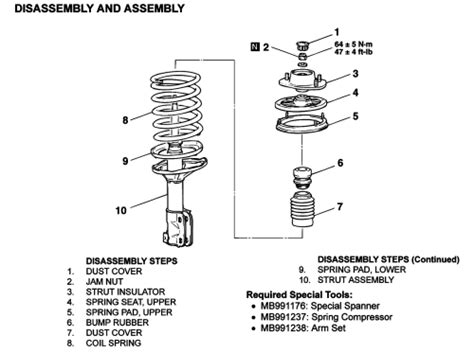 repair guides front suspension coil springs