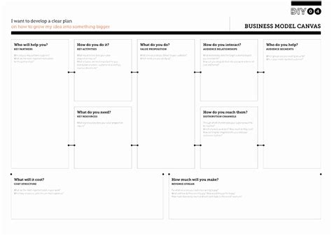 business model canvas template   word excel