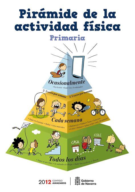 piramide de actividad fisica para ninos educaci 243 n f