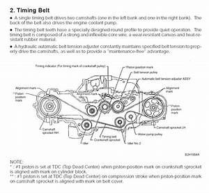 I Just Replace The Timing Belt On A 2008 Subaru Impreza Wagon And While Rotating One Of The