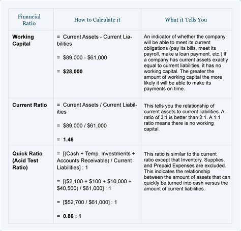 chaating after effects template 03x table 03 accounting pinterest financial ratio