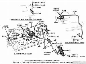 Famous Chevy Truck Clutch Linkage Diagram