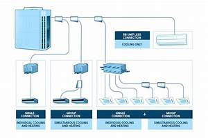 What Is A Vrf System  Variable Refrigerant Flow Hvac