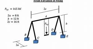 solved a draw the free body diagram of the swing set sho With free body diagram draw the free body diagram of thebeam which supports
