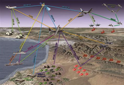 Manet Full Form by Pakistan S C4isr Part 4 Communications Data Links