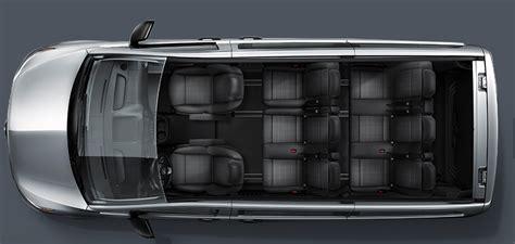 2016 Mercedes-Benz Metris Passenger Van Review