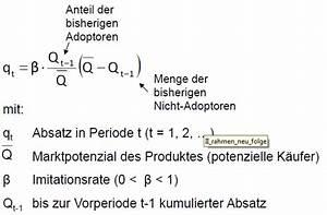 Marktpotenzial Berechnen : diffusionstheorie marketing bwl ~ Themetempest.com Abrechnung