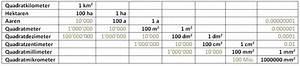 Kubikmeter Berechnen Liter : kubikcentimeter in kubikmeter kiro sperrm ll berlin volumeneinheiten sch tzen masse prismen ~ Eleganceandgraceweddings.com Haus und Dekorationen