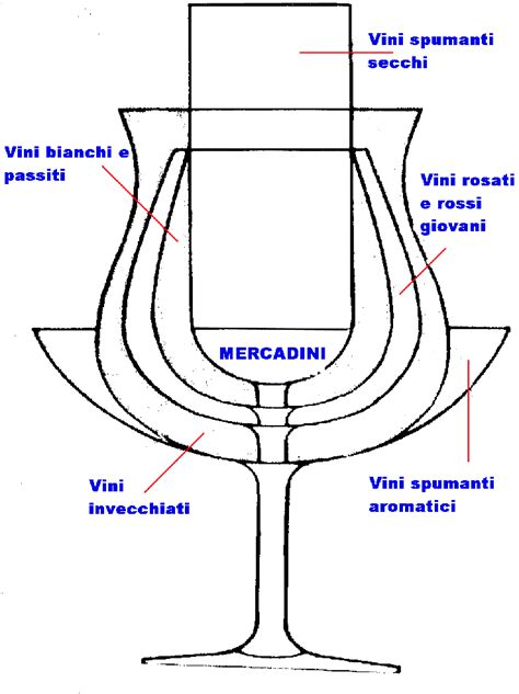 Bicchieri Da Rosso by Servizio Dalla Vite Al
