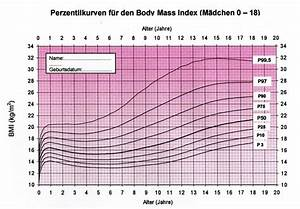 Body Mass Index Berechnen Nach Alter : diplomarbeit titel der diplomarbeit wird man bereits im mutterleib auf sp teres bergewicht ~ Themetempest.com Abrechnung