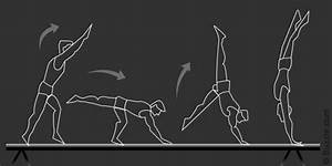 20 Gymnastic Moves Explained In The Best Way Ever