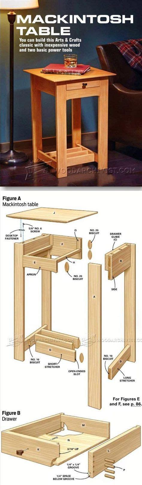 ideas  woodworking patterns  pinterest