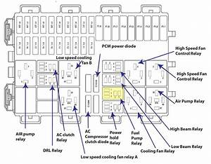 Ford Focus Air Conditioning Wiring Diagram
