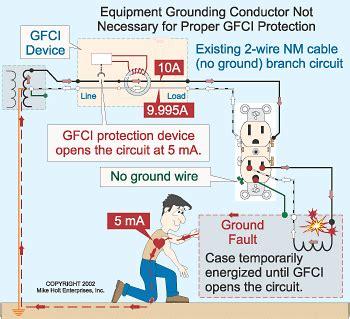 ground fault circuit interrupters gfci osh cloud