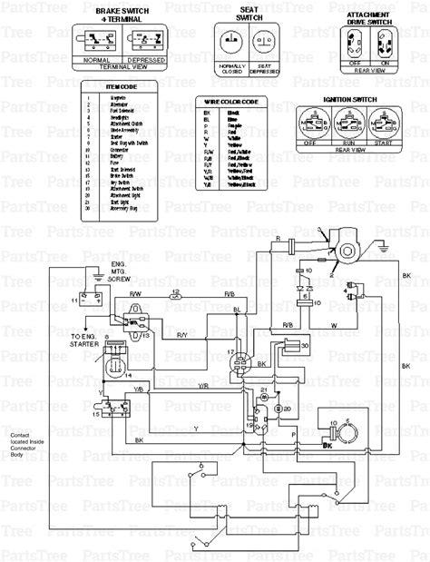 cub cadet 1405 13a 145f100 cub cadet lawn tractor wiring diagram diagram and parts list