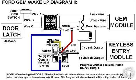 understanding ford gem wake up diagram