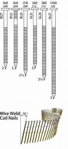 Senco Ring Shank Framing Coil Nails