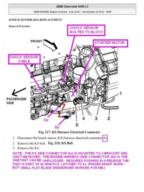 Hhr Drivetrain Diagram by Chevy Hhr 2 2 Engine Diagram Wiring Diagram