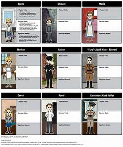 A Christmas Carol Character Map With Ebenezer Scrooge