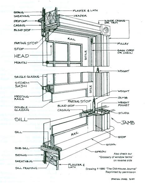 sliding window google kitchen pinterest window search  sliding windows