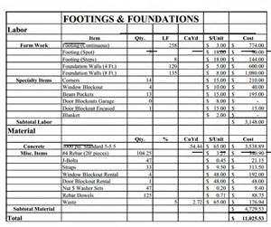 Piping Takeoff Spreadsheet by Detailed Estimating Sheet Estimating Sheet