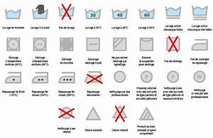Symboles Lavage Vêtements : entretien des textiles pictogramme familian ~ Melissatoandfro.com Idées de Décoration