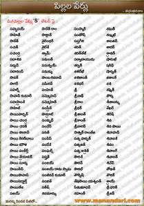 telugu baby boys names starting with s letter