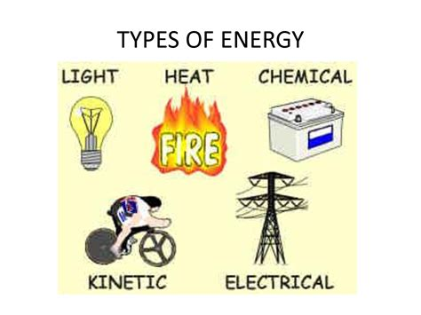 Photosynthesis, Cellular Respiration, And Energy