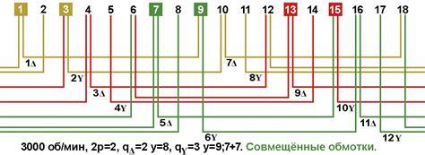 Форум об асинхронных двигателях и не только • просмотр темы теория совмещенных обмоток