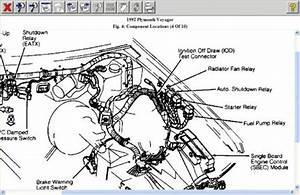 1998 Plymouth Grand Voyager Engine Diagram