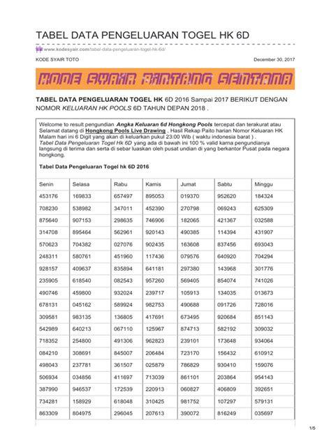 kodesyaircom tabel data pengeluaran togel hk