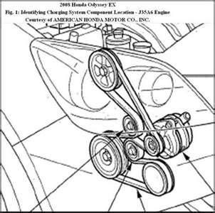 Honda Odyssey Serpentine Belt Diagram