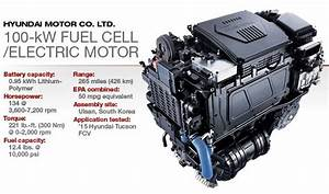 Zero Emissions Fuel Cell Engine Receives Wards 10 Best Engines Award
