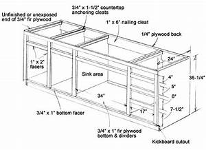 Kitchen Cabinet Plans