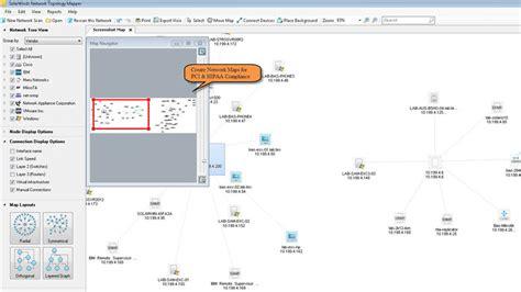 network diagram network diagram software solarwinds