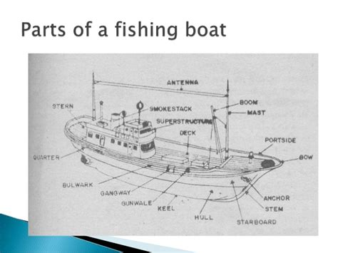 Fishing Boat Terms by Fishing Boat