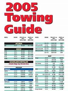2005 Towing Guide Trailer Life