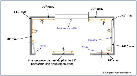 circuit electrique cuisine cablage electrique maison ventana