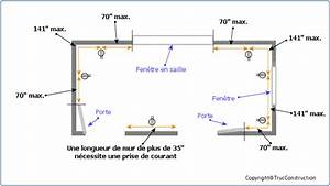 symbole electrique maison quebec avie home With circuit electrique d une maison