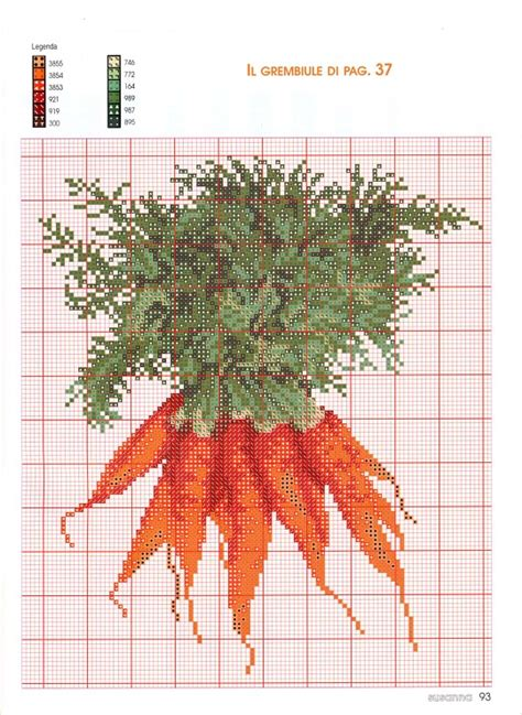 point de croix cuisine 30 best images about point de croix fruits sur