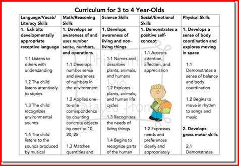 preschool curriculum program at home preschool curriculum for 2 year olds 473