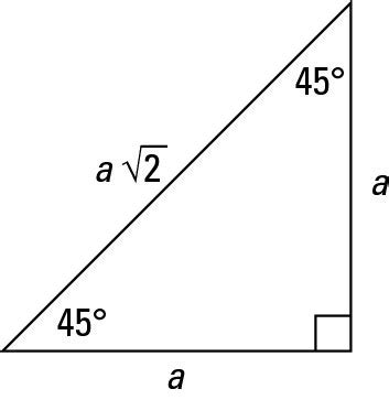 How To Work With 454590degree Triangles Dummies