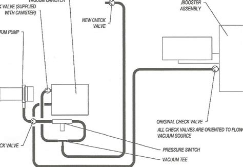 Wiring Diagram For Brake Booster by 12 Volt Vacuum Problem For A Bodies Only Mopar Forum
