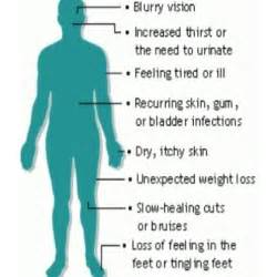 Early Signs Diabetes Type 1